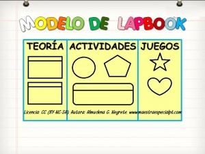 lapbook modelo